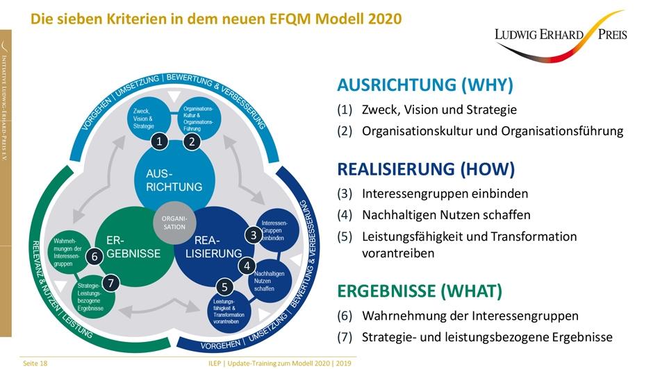 EFQM-ModelL-2020_ILEP.jpg